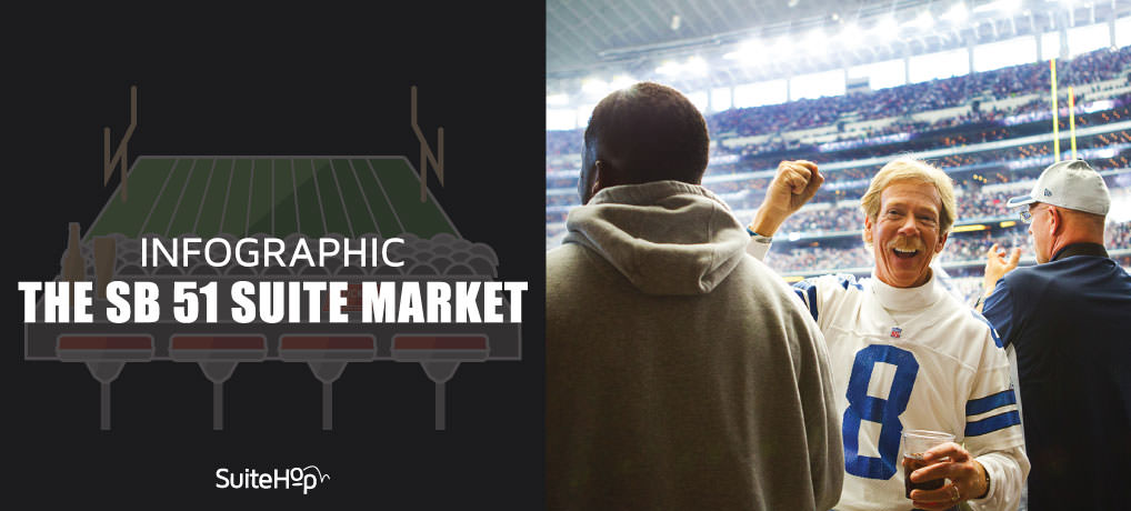 Infographic: The SB 51 Suite Market