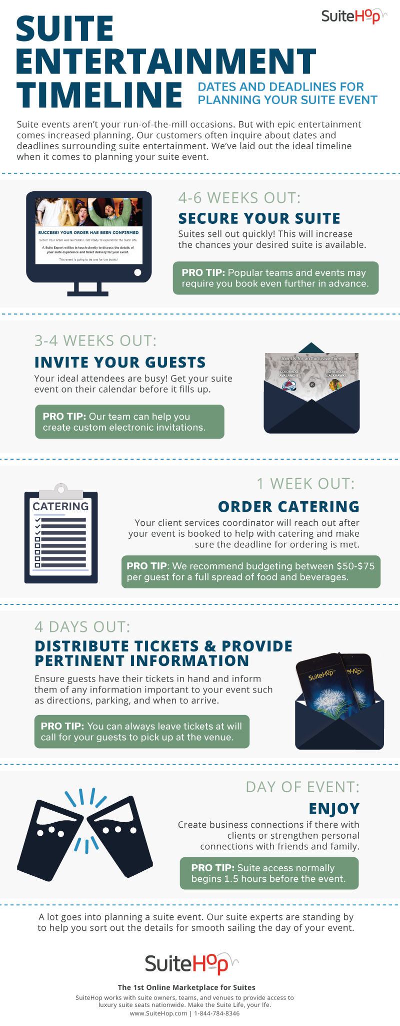 infographic suite event planning timeline suitehop